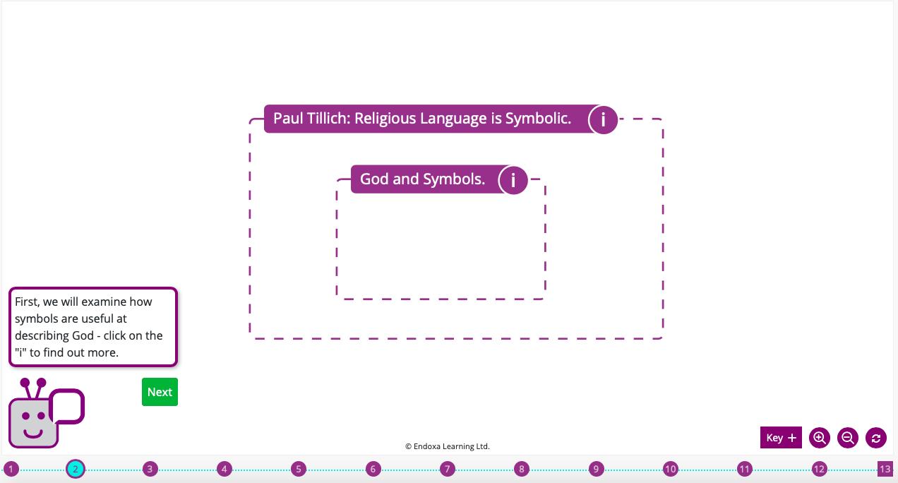 A Level Religious Studies Lesson Endoxa Learning