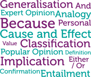 Endoxa Learning A Level argument types